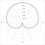 1280px-Polar_pattern_cardioid